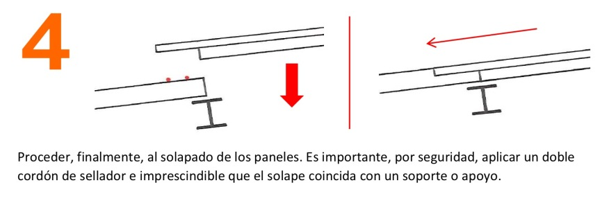 Como hacer un solape en un panel s ndwich de cubierta - Placas de sandwich ...